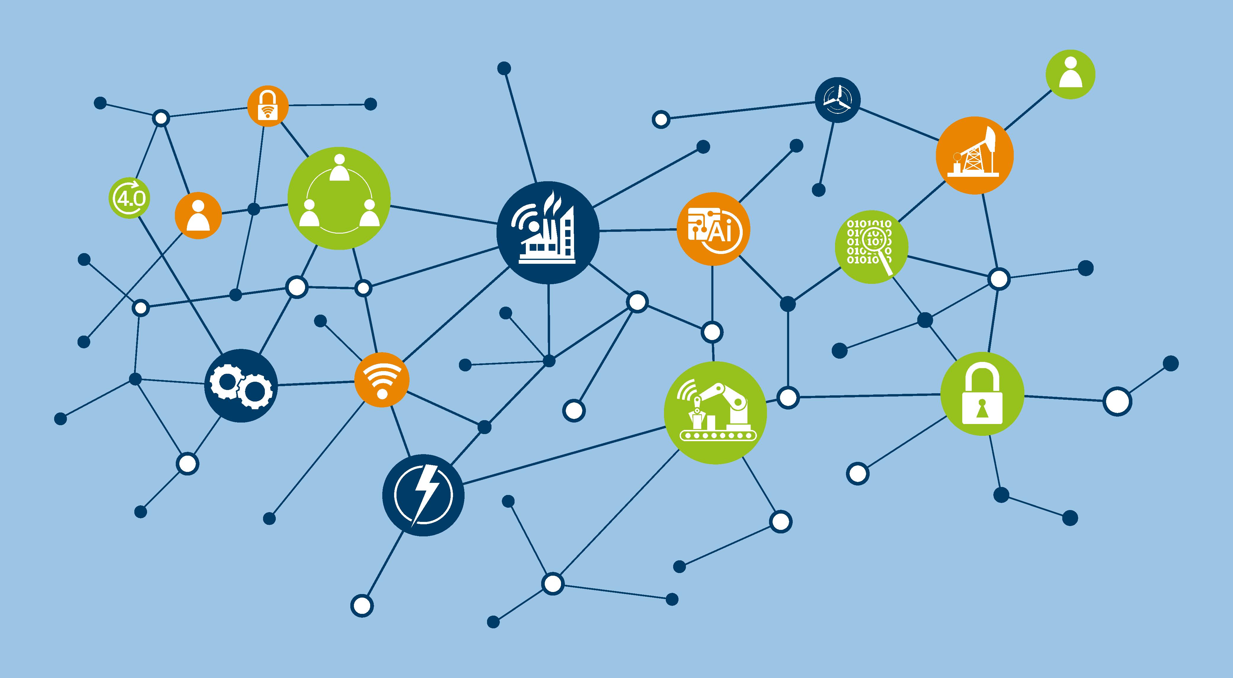 arstellung der Vernetzung von Menschen, Objekten und Systemem in der Industrie 4.0