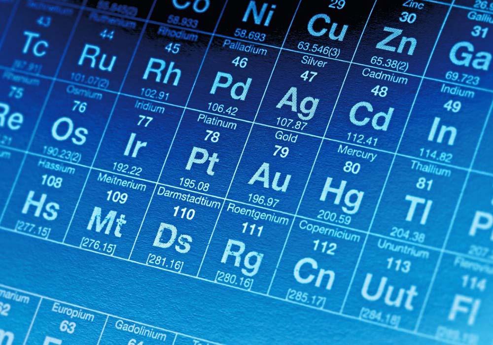 Periodensystem der Elemente (Ausschnitt)