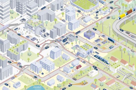 """Graphisches Zielbild des acatech Projekts """"Neue autoMobilität"""""""