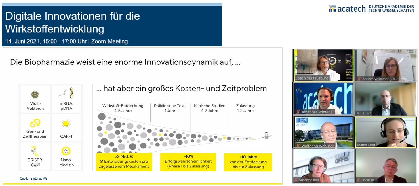 Screenshot aus dem digitalen Workshop