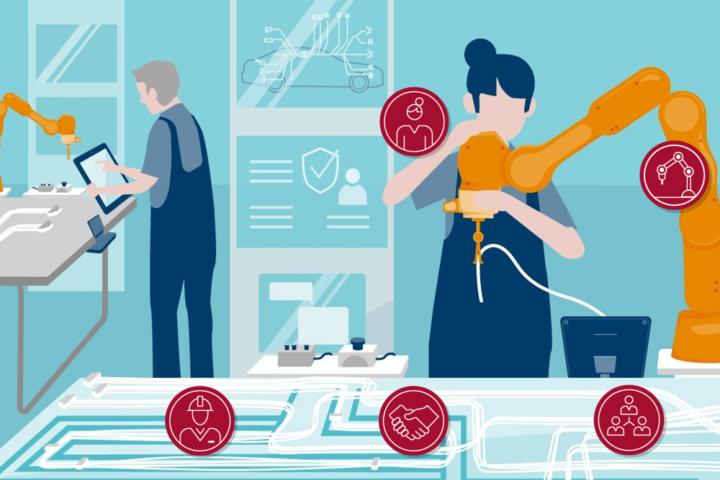 Die Grafik veranschaulicht, wie sich die Zusammenarbeit mit Robotern verändert und was zu tun ist, damit die Beschäftigten von KI-basierten Werkzeugen profitieren.