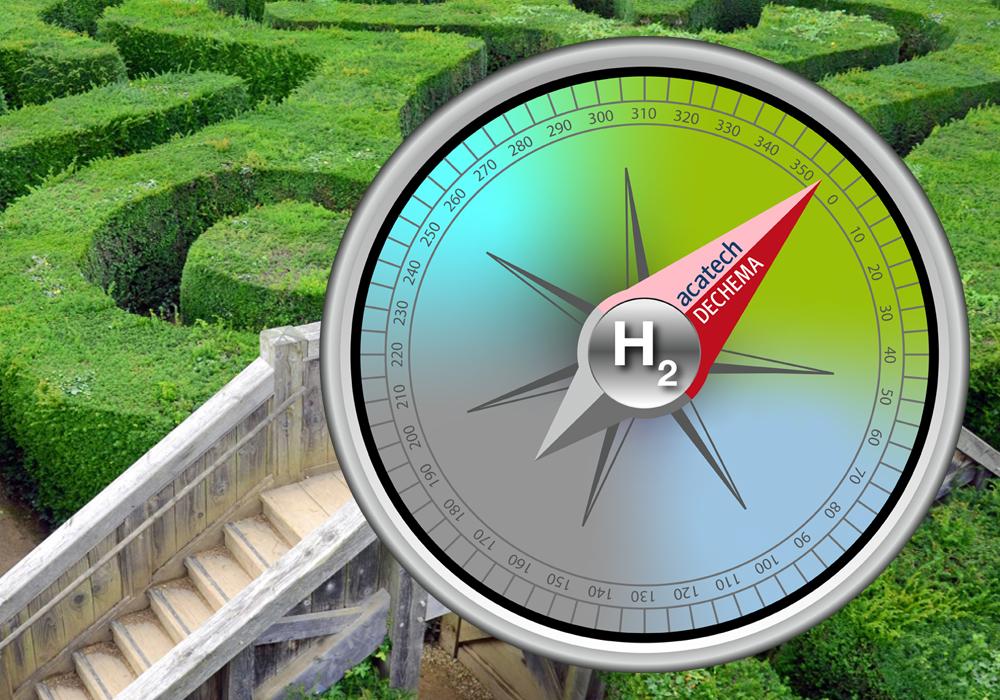 H2-Wasserstoffkompass, acatech