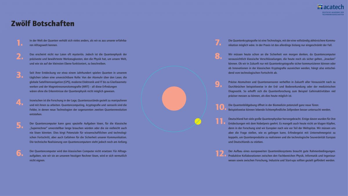 Grafik mit zwölf Botschaften zu Quantentechnologien